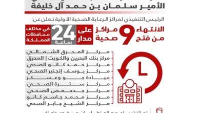 صورة الصحة: الانتهاء من فتح 9 مراكز صحية على مدار 24 ساعة في مختلف محافظات المملكة