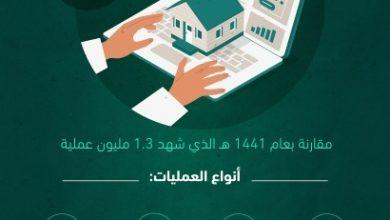 صورة «العدل»: عمليات توثيق العقارات سجلت ارتفاعا بـ 62% العام الماضي  أخبار السعودية