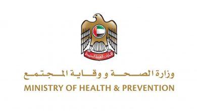صورة الإمارات تسجل 277 إصابة جديدة بفيروس كورونا